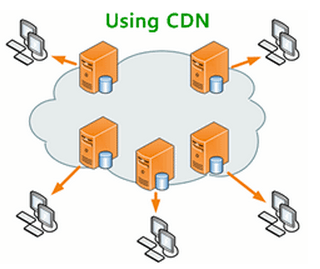 Use a CDN to improve website speed